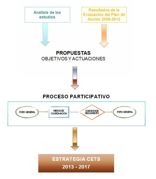 cuadro-estrategia